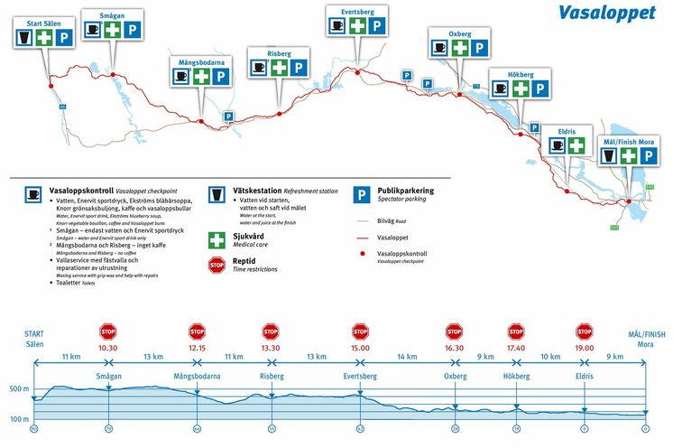 """Die Strecke: Das Profil des Laufs, die 7 Verpflegungsstationen und die """"Cut Zeiten"""""""